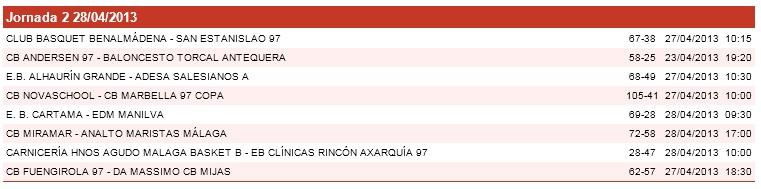Resultado_Playoff_Copa_2